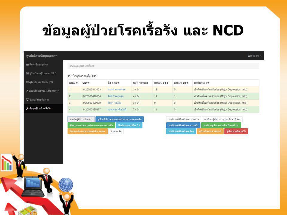 ข้อมูลผู้ป่วยโรคเรื้อรัง และ NCD