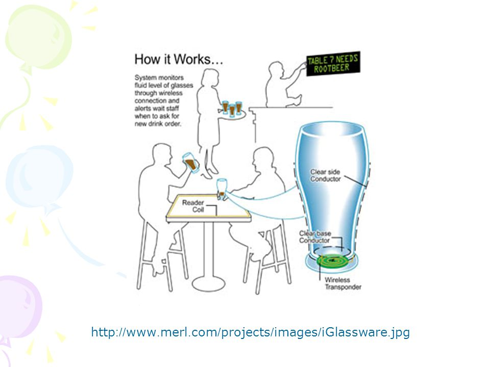 http://www.merl.com/projects/images/iGlassware.jpg