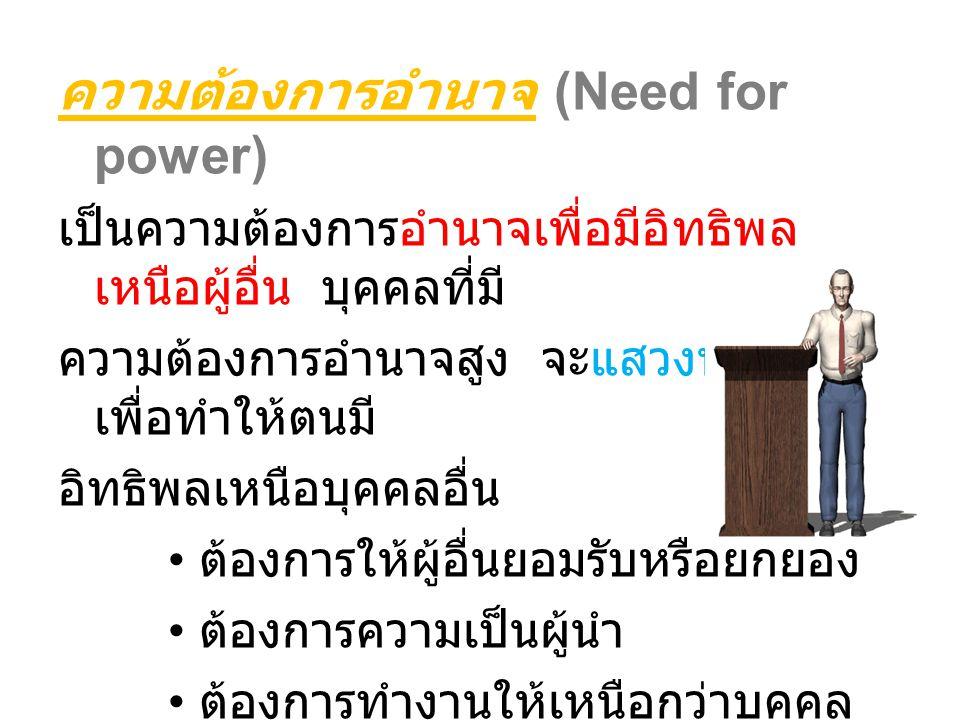 ความต้องการอำนาจ (Need for power)