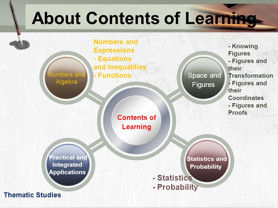 About Contents of Learning