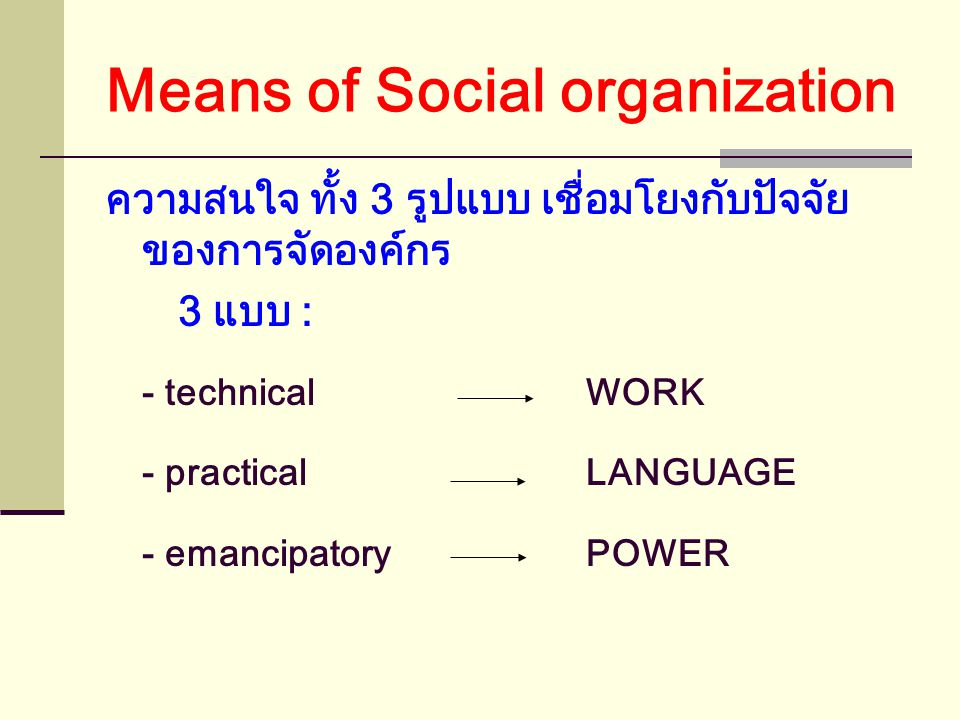 Means of Social organization