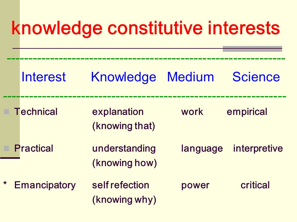 knowledge constitutive interests