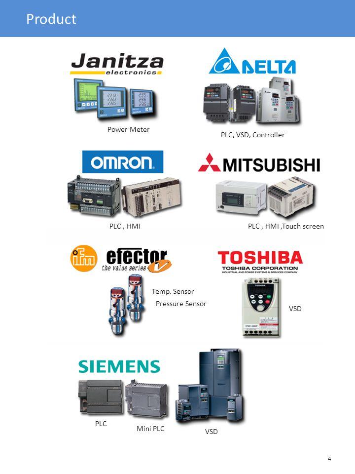 Product Power Meter PLC, VSD, Controller PLC , HMI