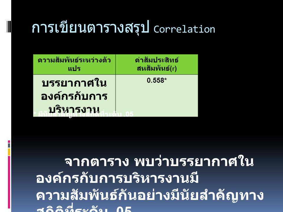 การเขียนตารางสรุป Correlation