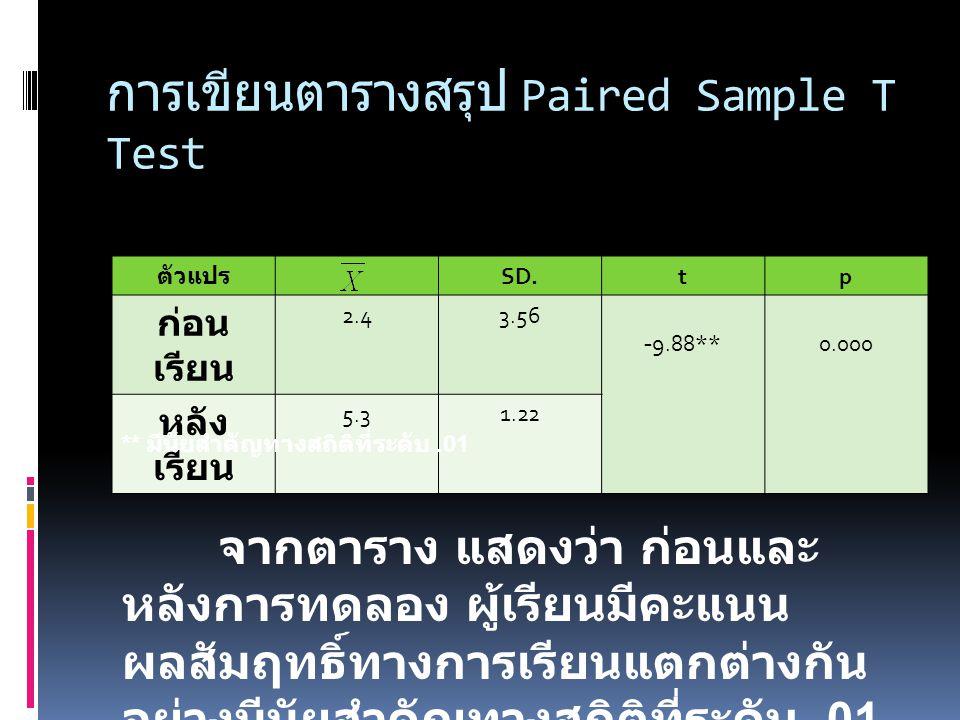 การเขียนตารางสรุป Paired Sample T Test