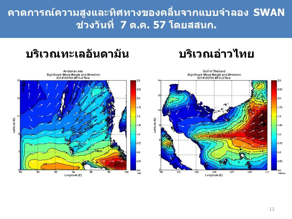 บริเวณทะเลอันดามัน บริเวณอ่าวไทย