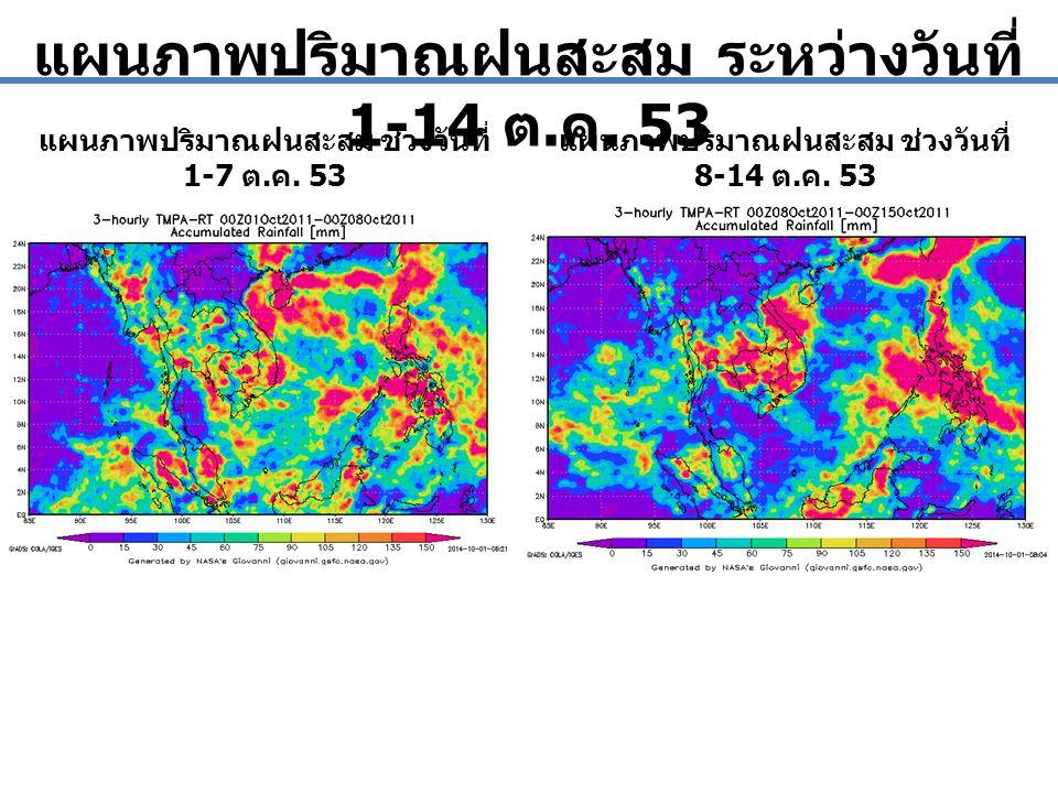แผนภาพปริมาณฝนสะสม ระหว่างวันที่ 1-14 ต.ค. 53