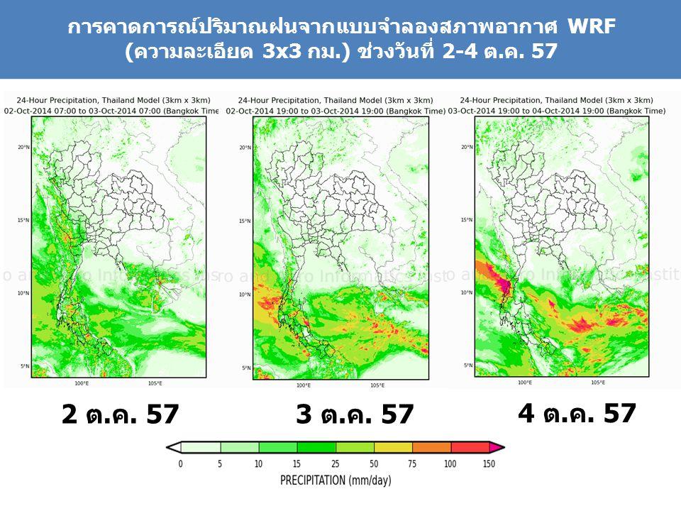 การคาดการณ์ปริมาณฝนจากแบบจำลองสภาพอากาศ WRF (ความละเอียด 3x3 กม