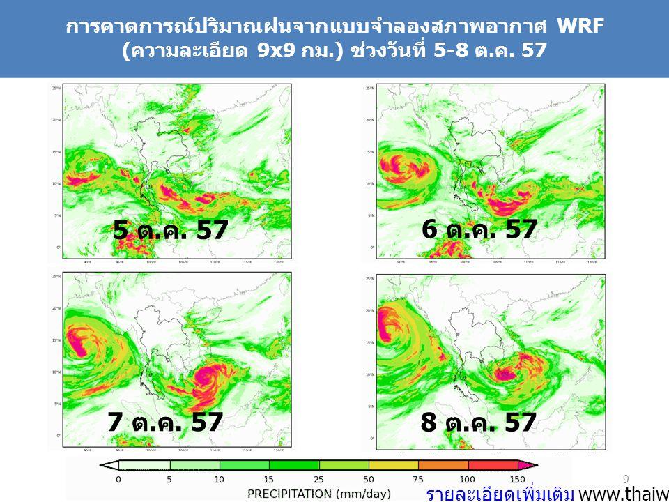 การคาดการณ์ปริมาณฝนจากแบบจำลองสภาพอากาศ WRF (ความละเอียด 9x9 กม