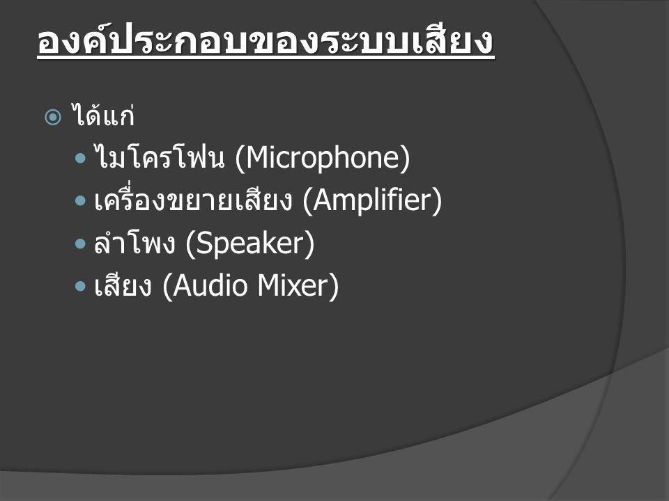 องค์ประกอบของระบบเสียง