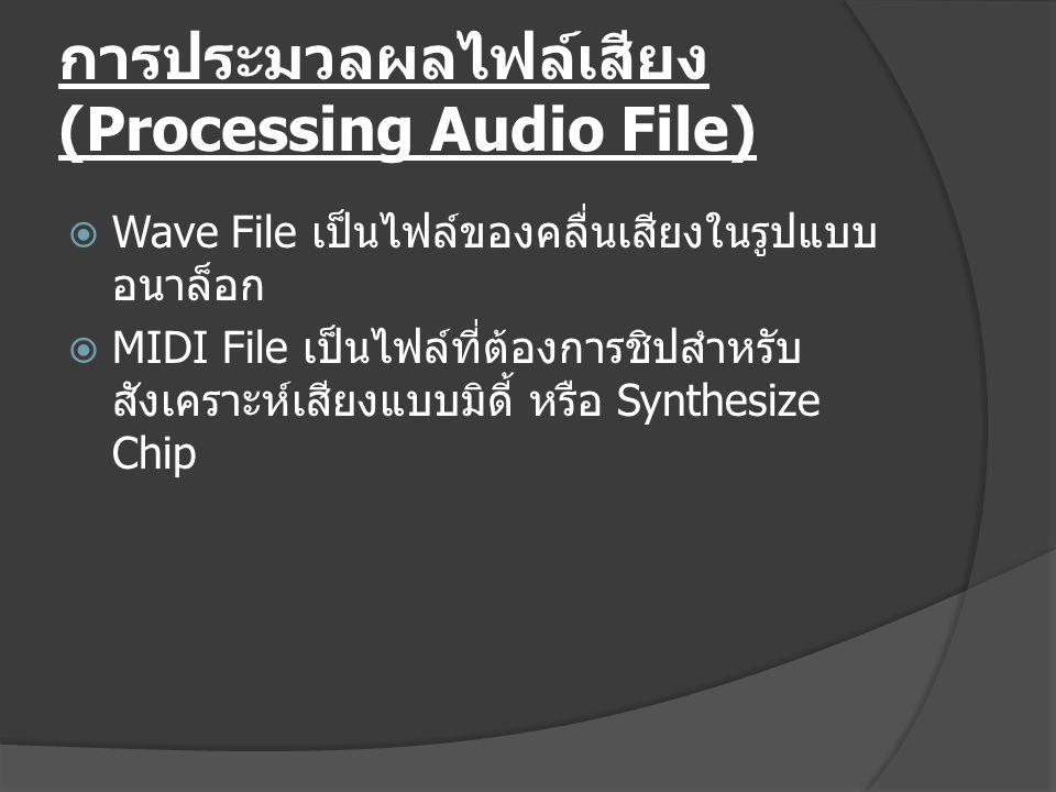 การประมวลผลไฟล์เสียง (Processing Audio File)
