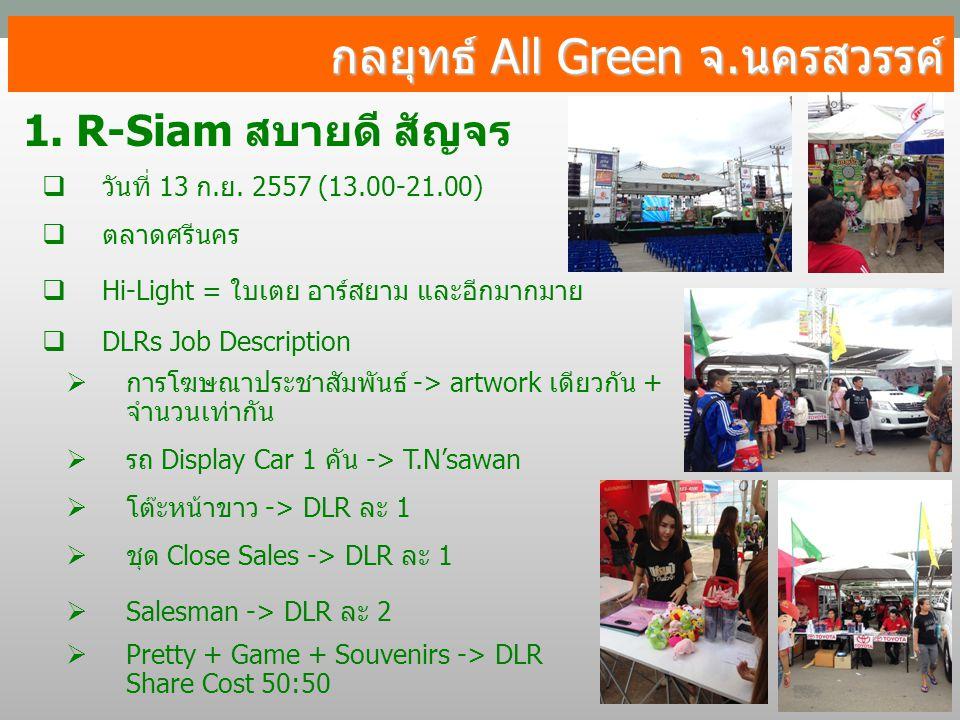 กลยุทธ์ All Green จ.นครสวรรค์