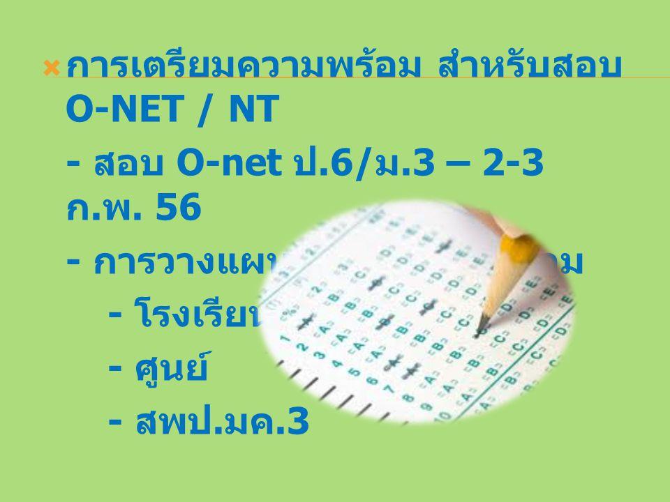 การเตรียมความพร้อม สำหรับสอบ O-NET / NT