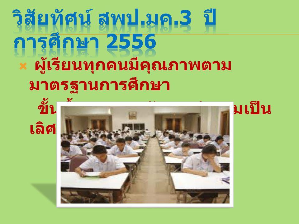 วิสัยทัศน์ สพป.มค.3 ปีการศึกษา 2556