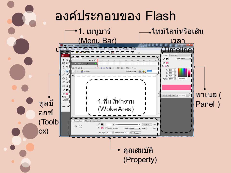 องค์ประกอบของ Flash 1. เมนูบาร์ (Menu Bar)