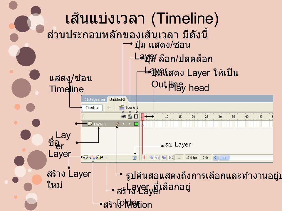 เส้นแบ่งเวลา (Timeline)