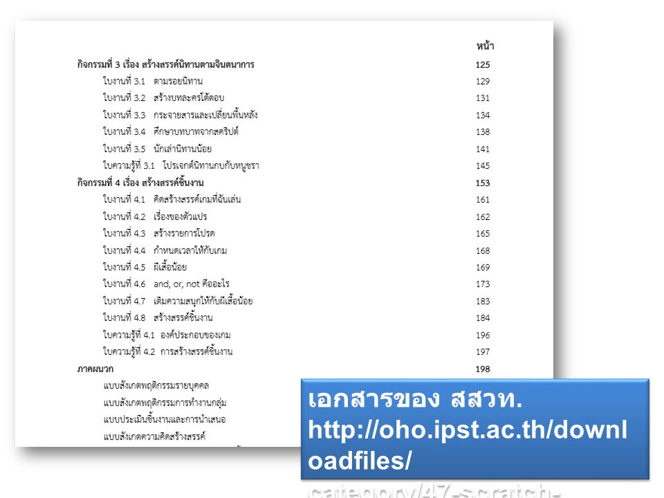 เอกสารของ สสวท. http://oho.ipst.ac.th/downloadfiles/ category/47-scratch-creative-thinking