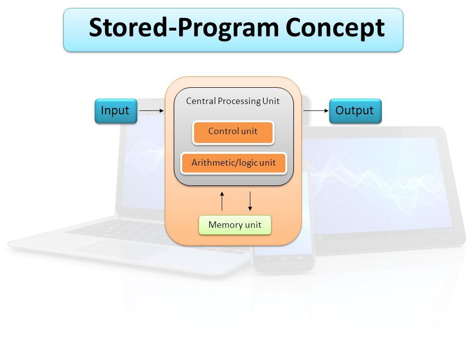 Stored-Program Concept