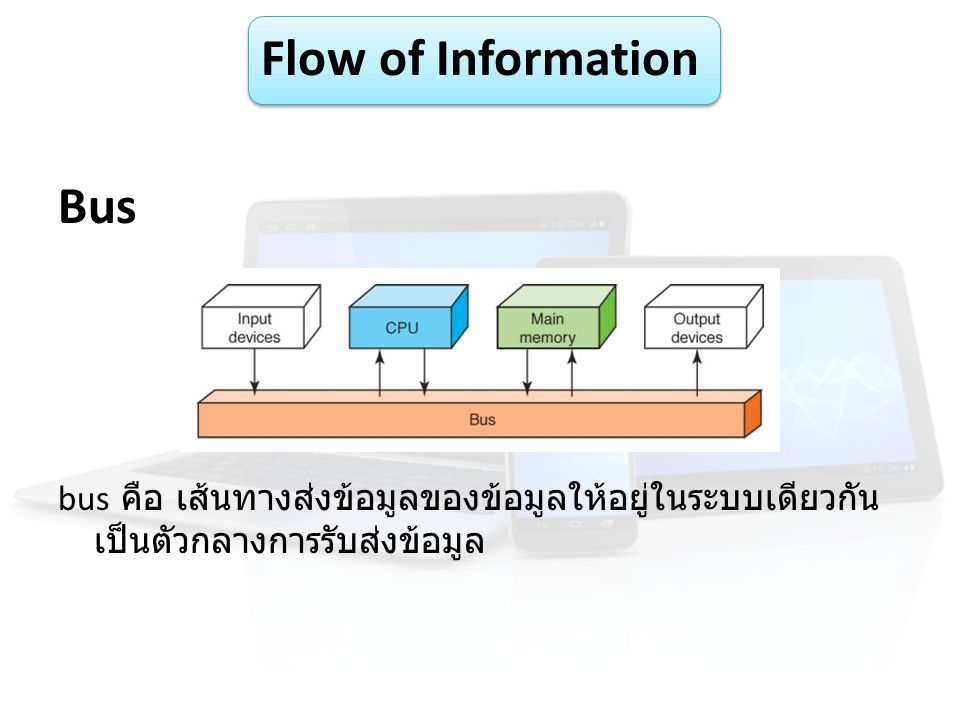 Flow of Information Bus