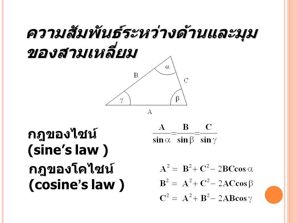 ความสัมพันธ์ระหว่างด้านและมุมของสามเหลี่ยม