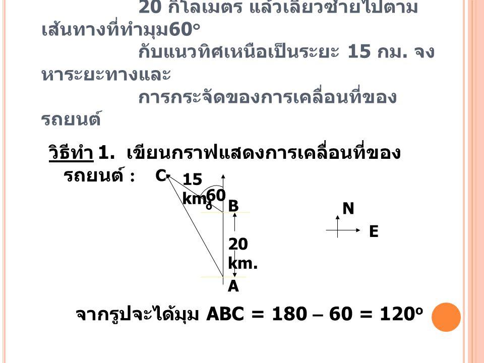 จากรูปจะได้มุม ABC = 180 – 60 = 120o
