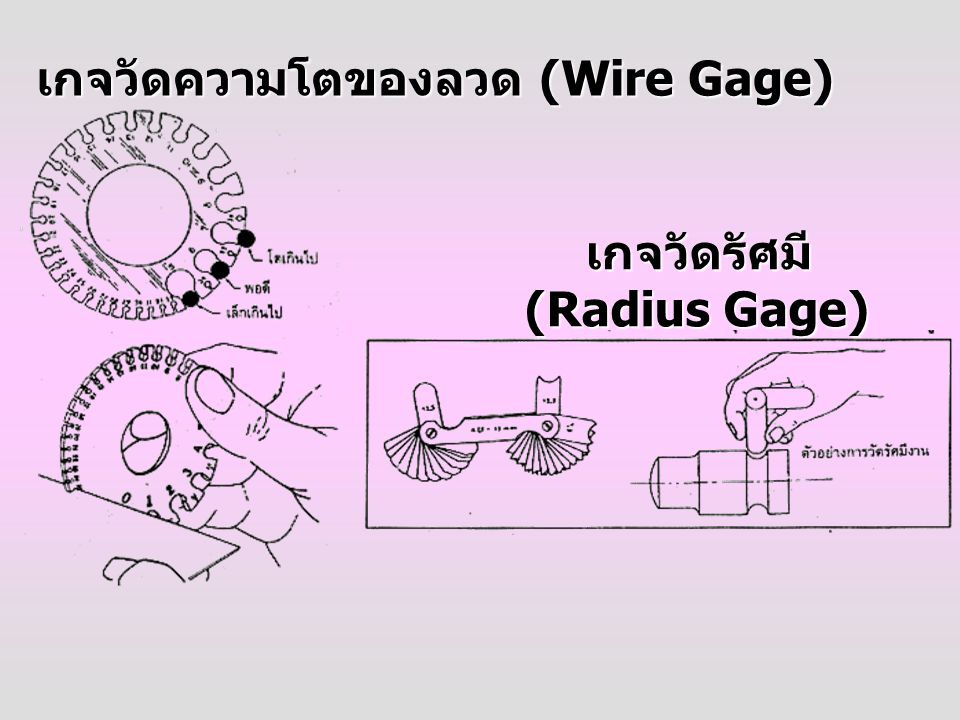 เกจวัดความโตของลวด (Wire Gage)