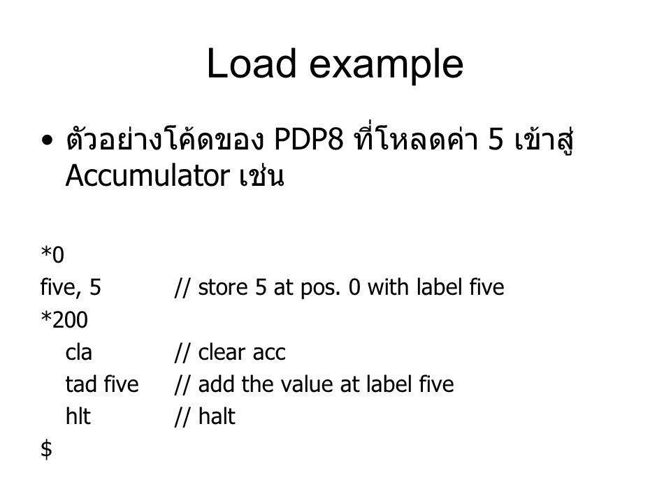 Load example ตัวอย่างโค้ดของ PDP8 ที่โหลดค่า 5 เข้าสู่ Accumulator เช่น. *0. five, 5 // store 5 at pos. 0 with label five.