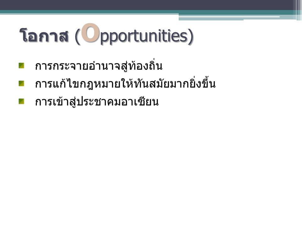 โอกาส (Opportunities)