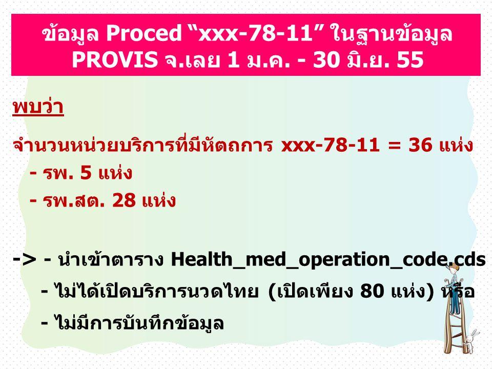 ข้อมูล Proced xxx-78-11 ในฐานข้อมูล PROVIS จ. เลย 1 ม. ค. - 30 มิ. ย