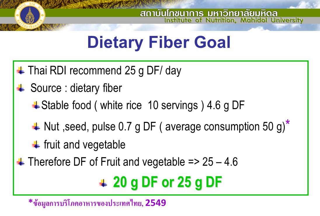 Dietary Fiber Goal Thai RDI recommend 25 g DF/ day