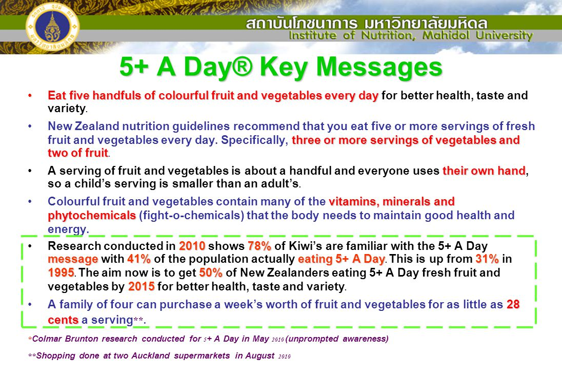 5+ A Day® Key Messages Eat five handfuls of colourful fruit and vegetables every day for better health, taste and variety.