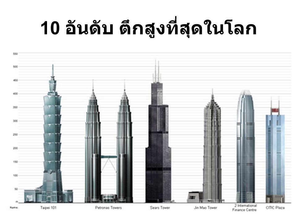 10 อันดับ ตึกสูงที่สุดในโลก