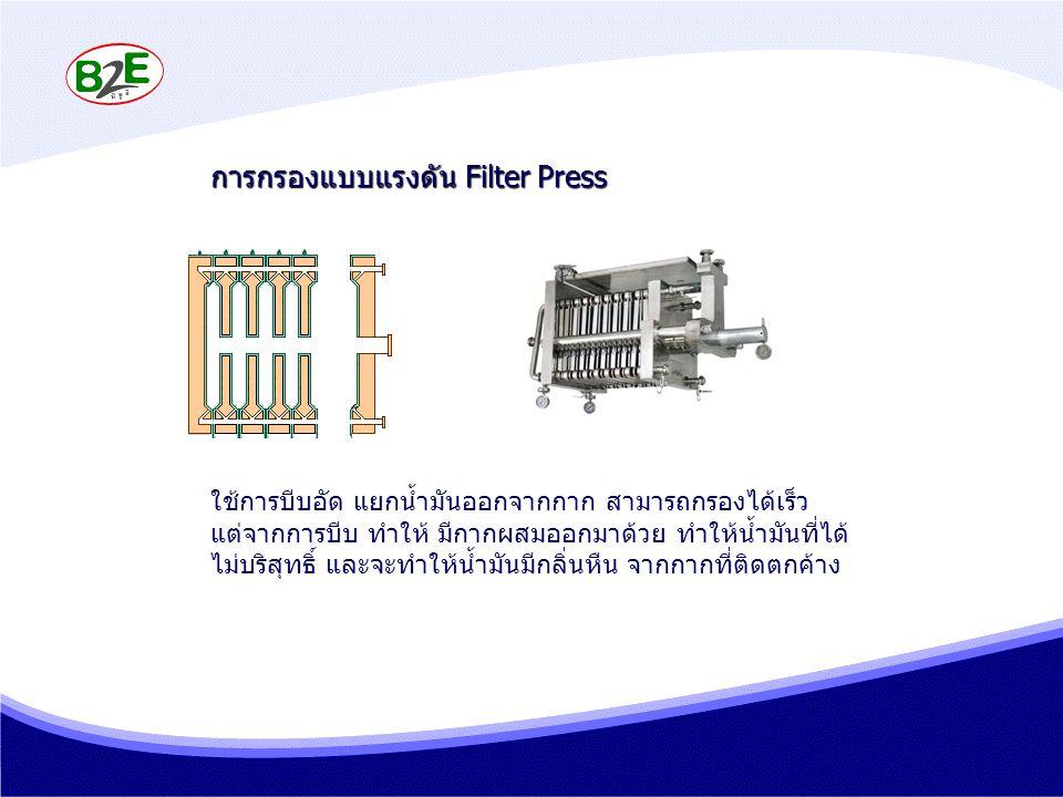การกรองแบบแรงดัน Filter Press