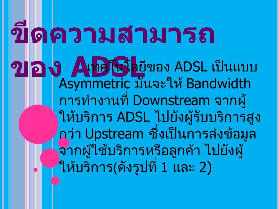 ขีดความสามารถของ ADSL