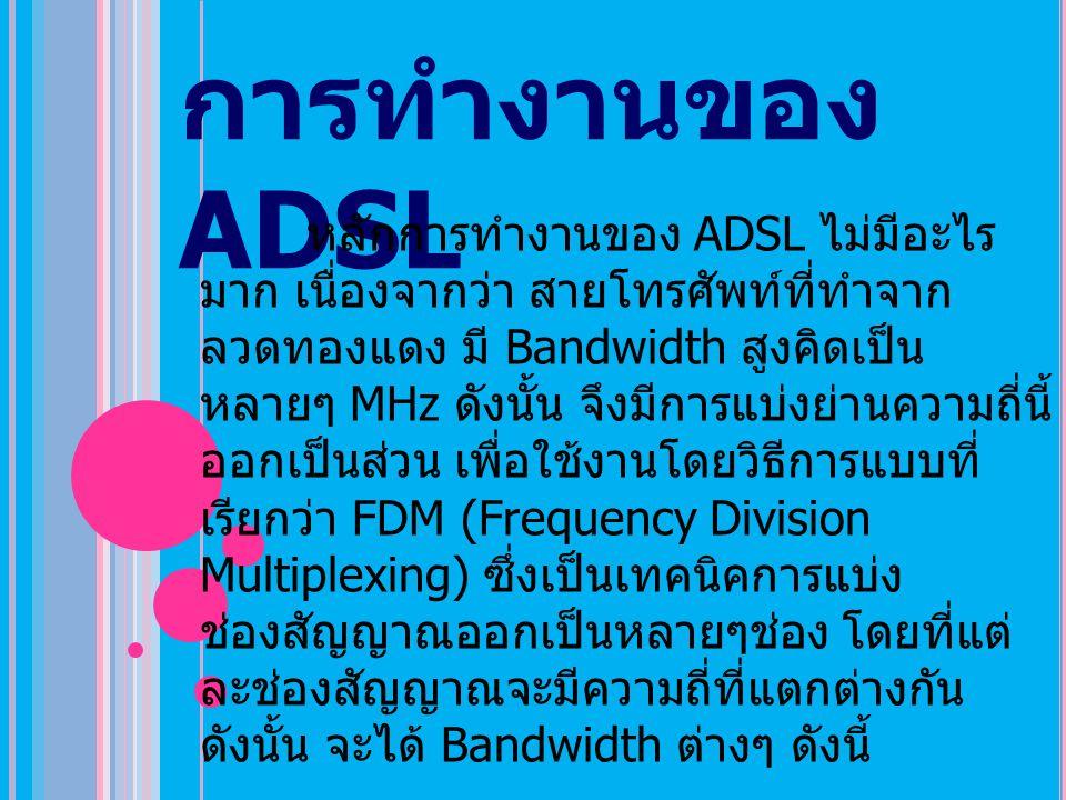 การทำงานของ ADSL