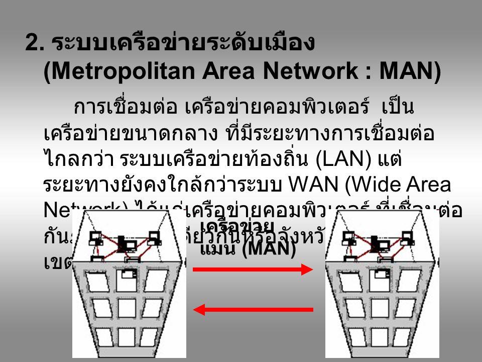 2. ระบบเครือข่ายระดับเมือง (Metropolitan Area Network : MAN)