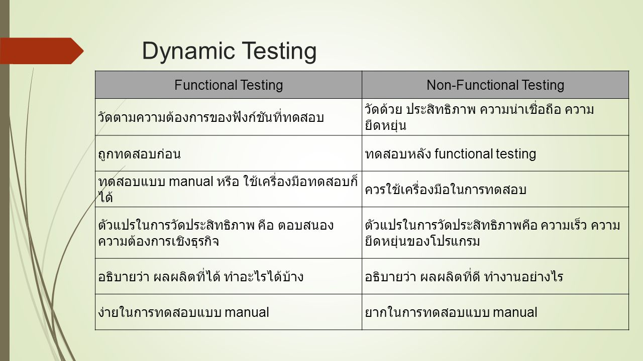 Non-Functional Testing