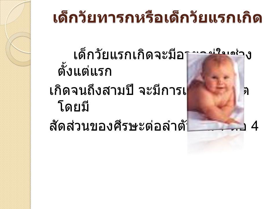 เด็กวัยทารกหรือเด็กวัยแรกเกิด