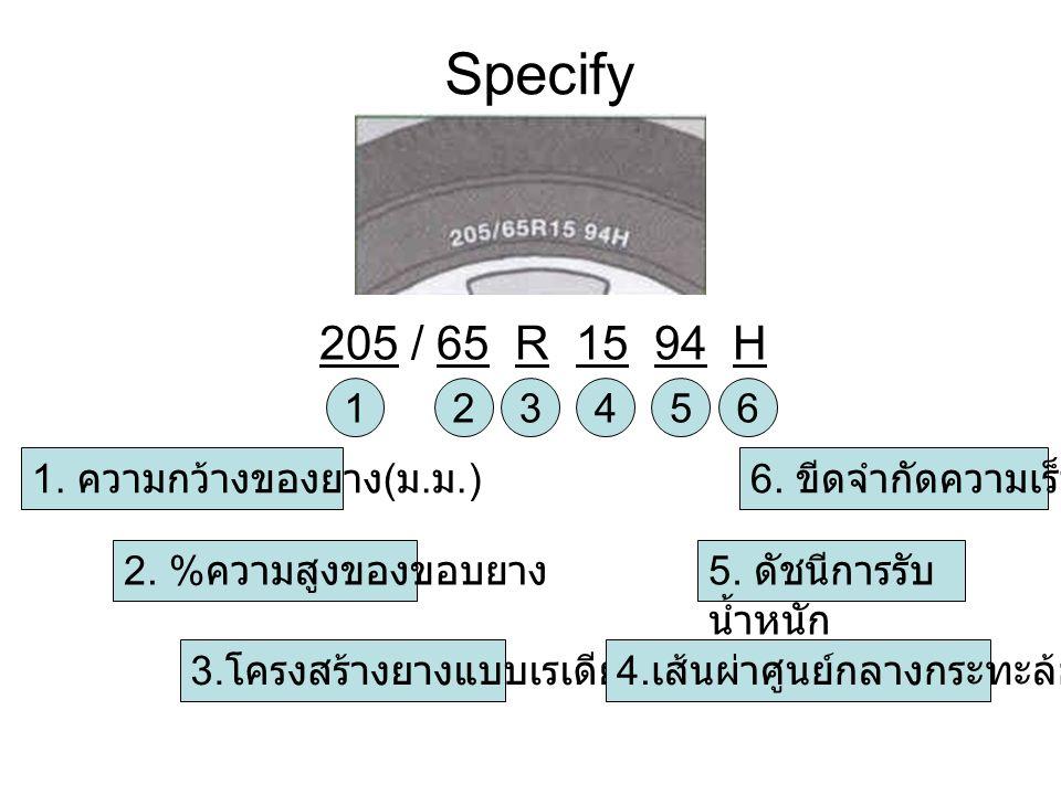Specify 205 / 65 R 15 94 H 1 2 3 4 5 6 1. ความกว้างของยาง(ม.ม.)