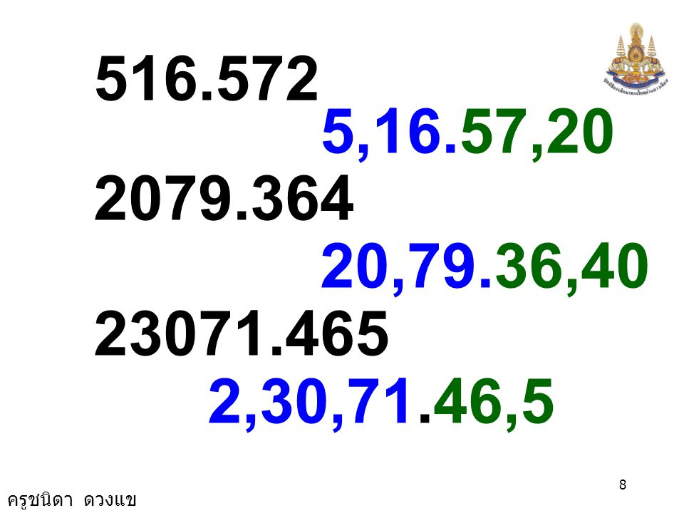 516.572 5,16.57,20 2079.364 20,79.36,40 23071.465 2,30,71.46,5