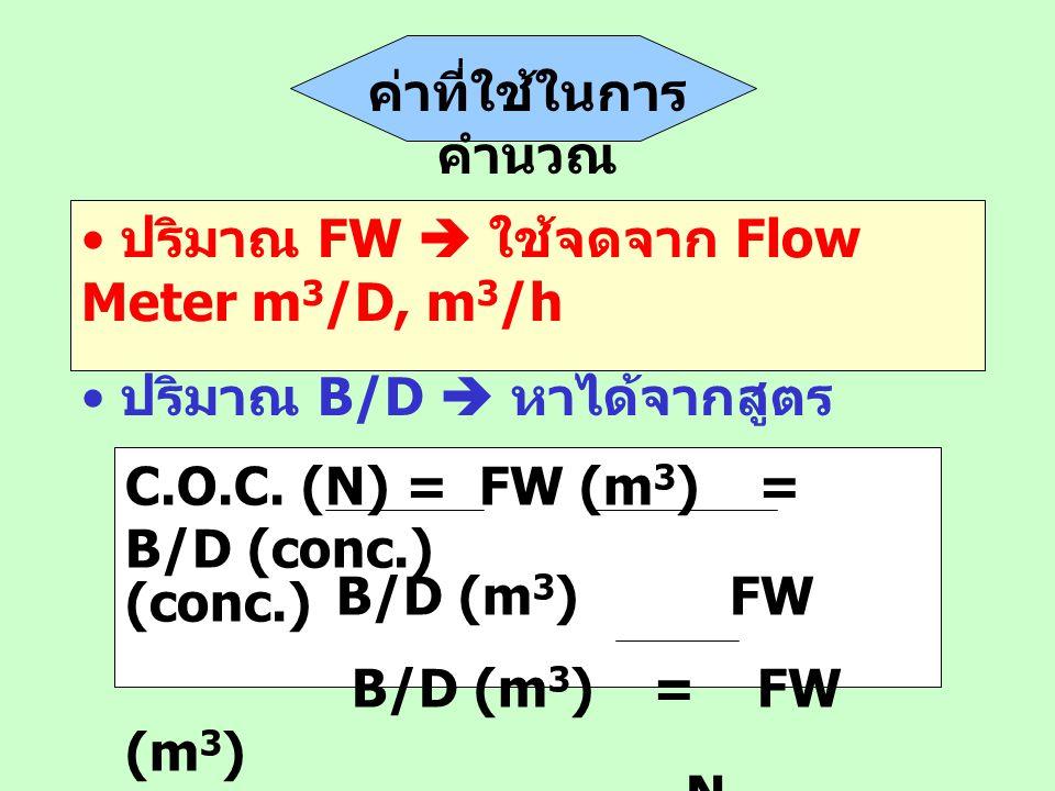 ค่าที่ใช้ในการคำนวณ ปริมาณ FW  ใช้จดจาก Flow Meter m3/D, m3/h. ปริมาณ B/D  หาได้จากสูตร. C.O.C. (N) = FW (m3) = B/D (conc.)
