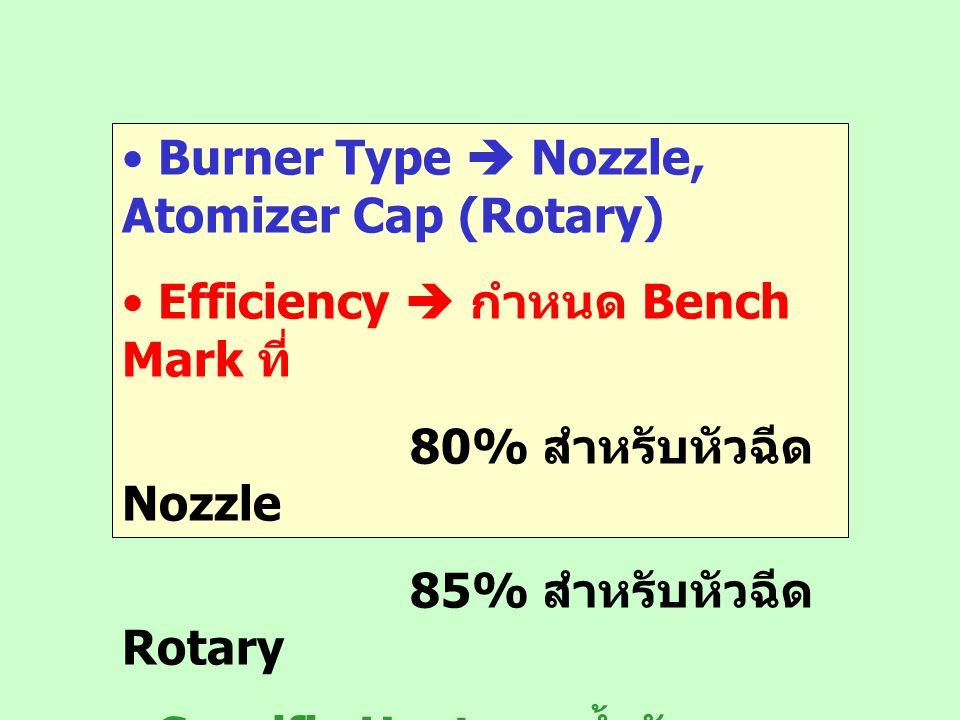 Burner Type  Nozzle, Atomizer Cap (Rotary)