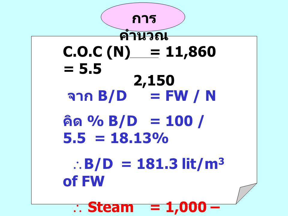 การคำนวณ C.O.C (N) = 11,860 = 5.5. 2,150. จาก B/D = FW / N. คิด % B/D = 100 / 5.5 = 18.13% B/D = 181.3 lit/m3 of FW.