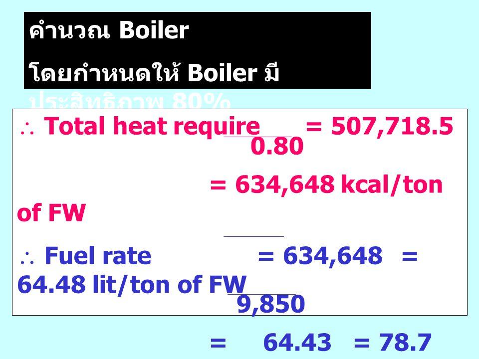 คำนวณ Boiler โดยกำหนดให้ Boiler มีประสิทธิภาพ 80%  Total heat require = 507,718.5. 0.80. = 634,648 kcal/ton of FW.