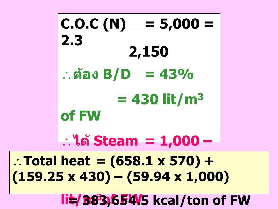 C.O.C (N) = 5,000 = 2.3 2,150 ต้อง B/D = 43% = 430 lit/m3 of FW