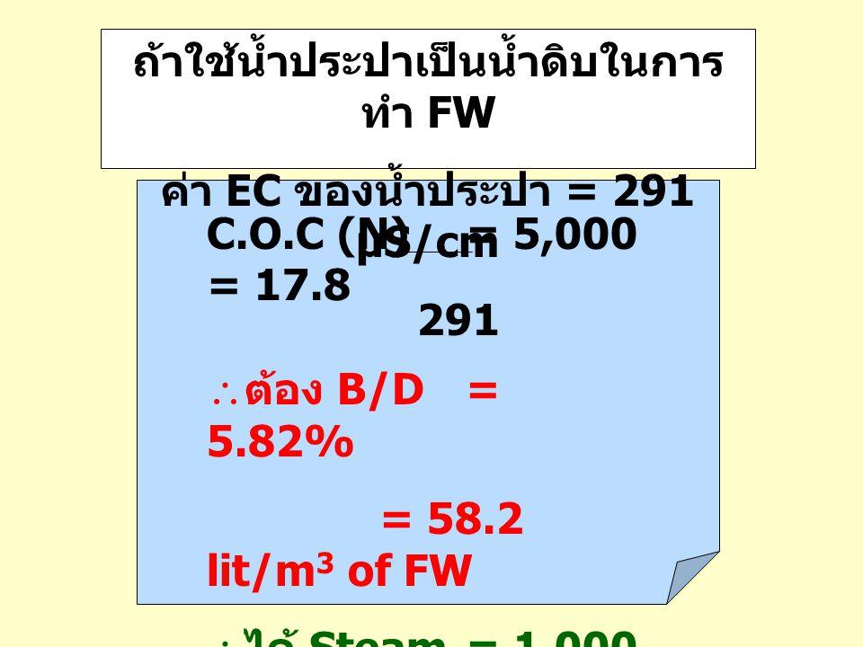 ถ้าใช้น้ำประปาเป็นน้ำดิบในการทำ FW ค่า EC ของน้ำประปา = 291 µS/cm