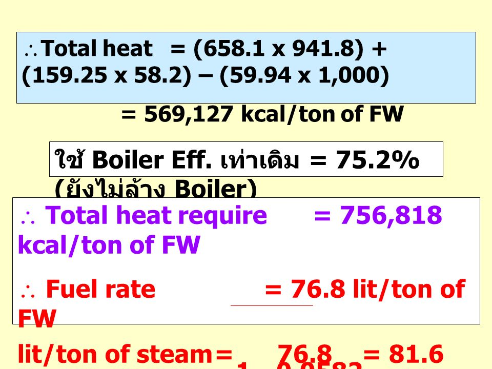 ใช้ Boiler Eff. เท่าเดิม = 75.2% (ยังไม่ล้าง Boiler)