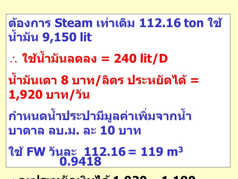ต้องการ Steam เท่าเดิม 112.16 ton ใช้น้ำมัน 9,150 lit