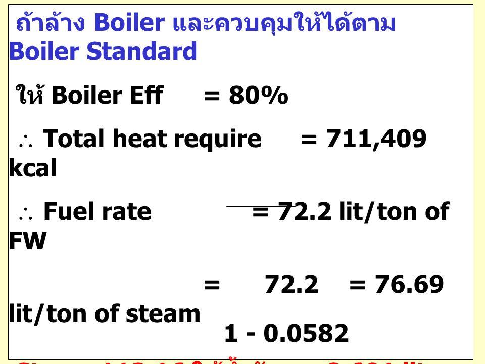 ถ้าล้าง Boiler และควบคุมให้ได้ตาม Boiler Standard