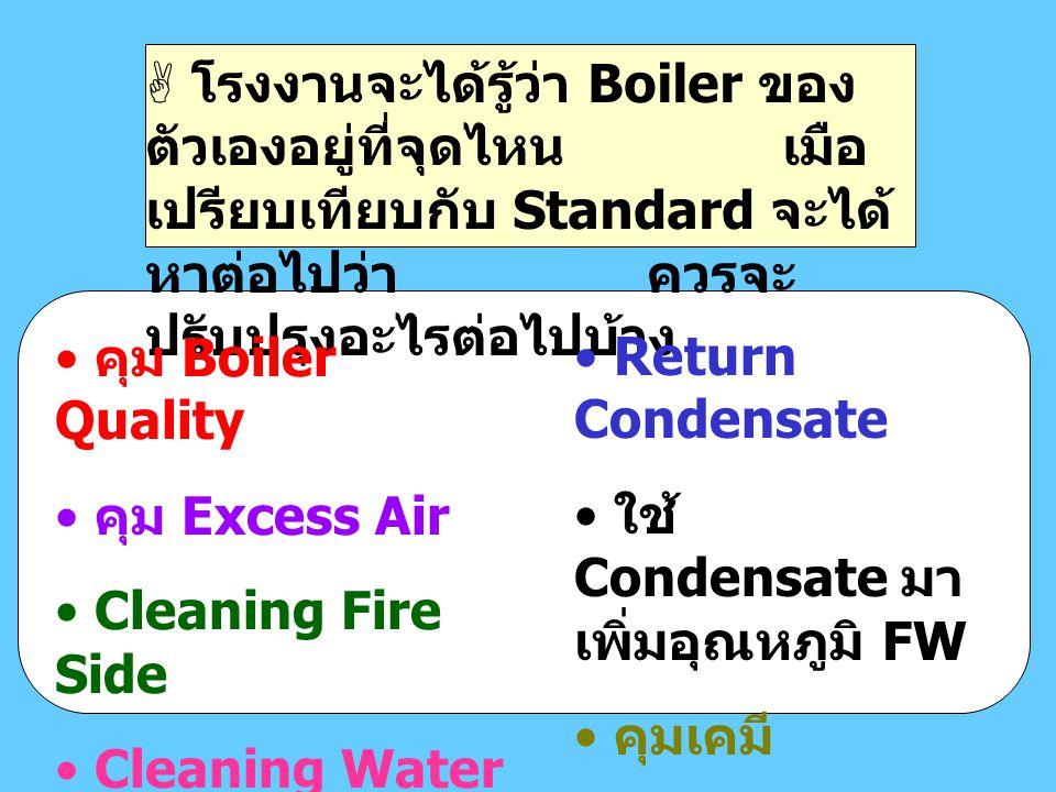 โรงงานจะได้รู้ว่า Boiler ของตัวเองอยู่ที่จุดไหน เมือเปรียบเทียบกับ Standard จะได้หาต่อไปว่า ควรจะปรับปรุงอะไรต่อไปบ้าง